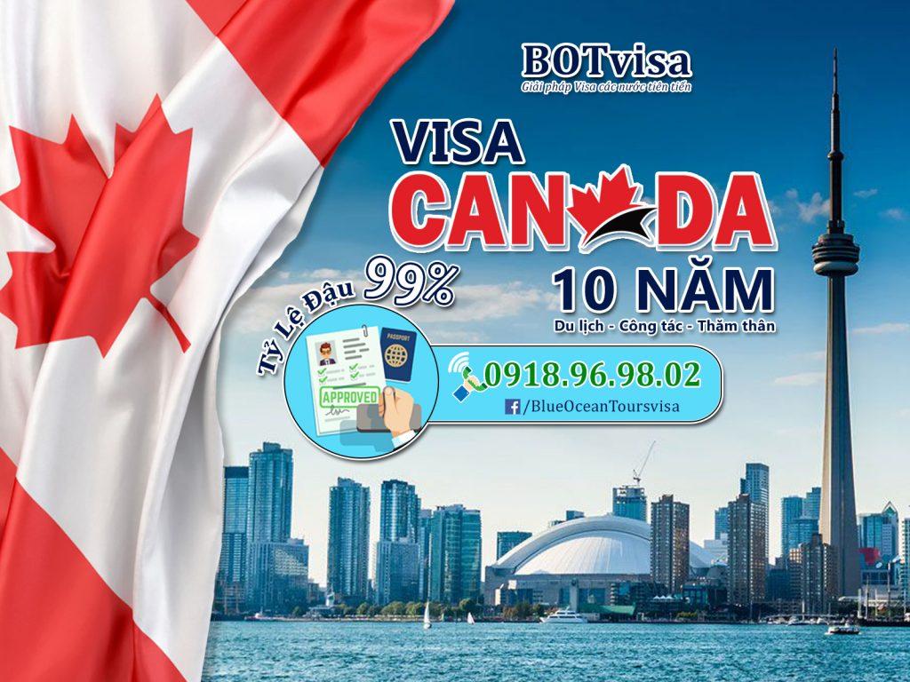 Visa-Canada-BOTvisa